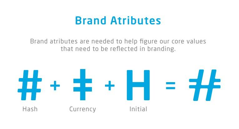 HNST_Brand_Attributes