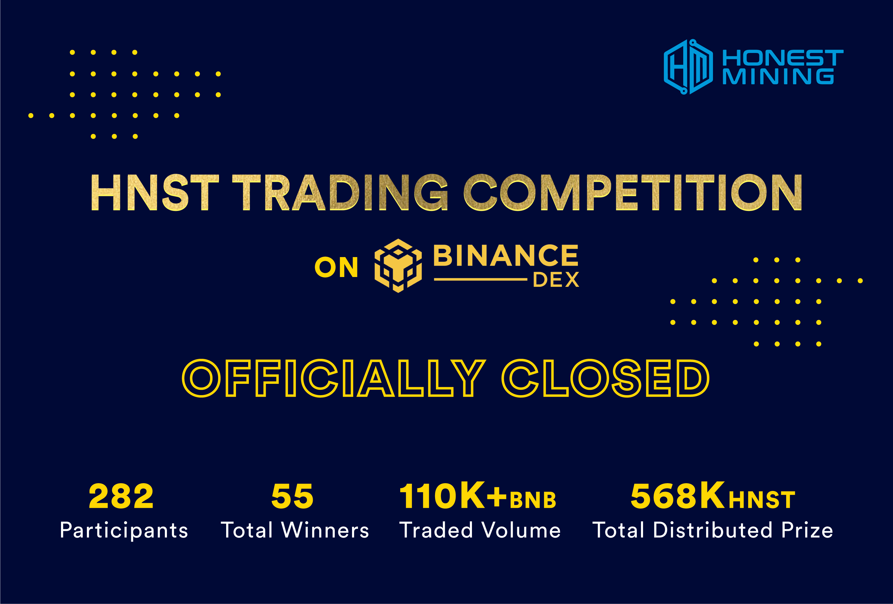 HNST Trading Competition Result Announcement