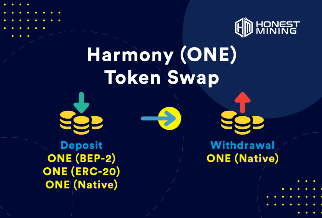 Honest Mining Support Harmony (ONE) Token Swap